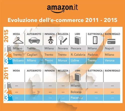 amazon-mappa-ecommerce-2a