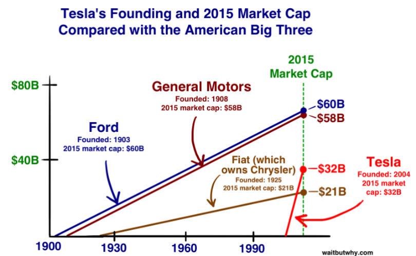 automotive-2015